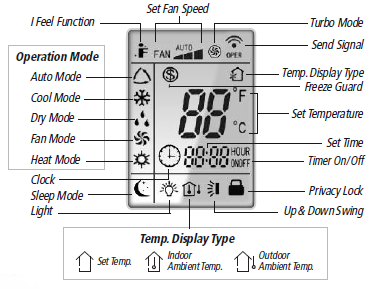 Remote display icon
